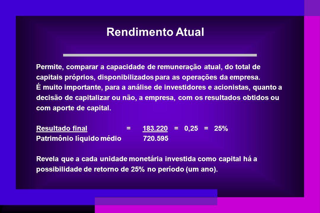 Rendimento AtualPermite, comparar a capacidade de remuneração atual, do total de. capitais próprios, disponibilizados para as operações da empresa.