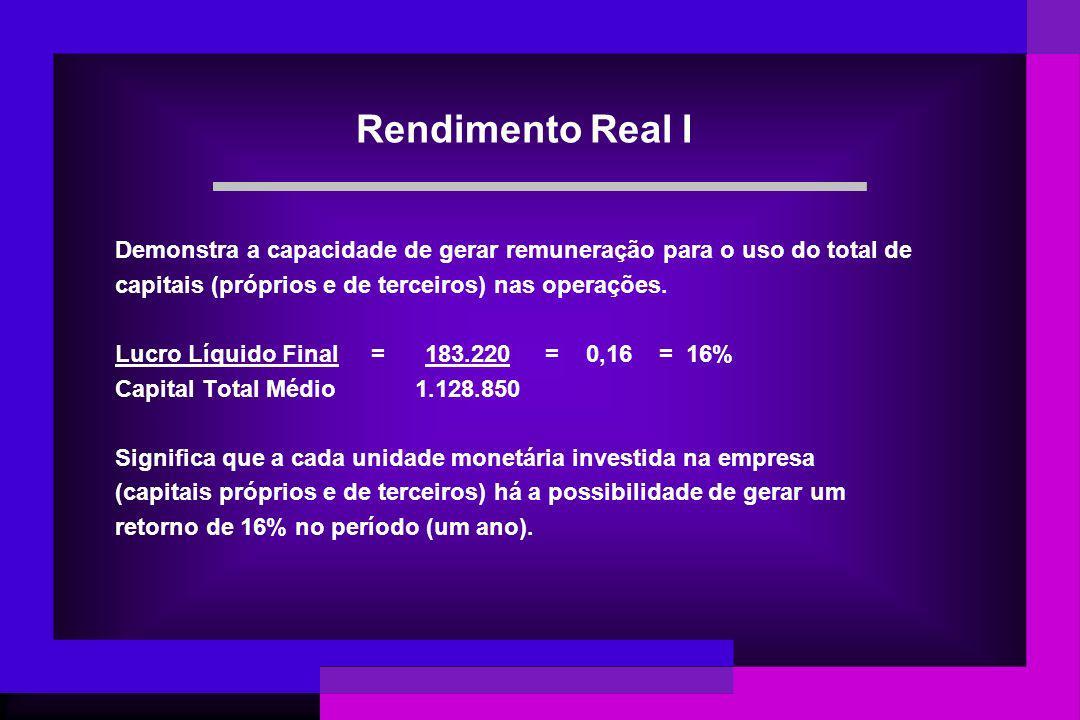 Rendimento Real I Demonstra a capacidade de gerar remuneração para o uso do total de. capitais (próprios e de terceiros) nas operações.
