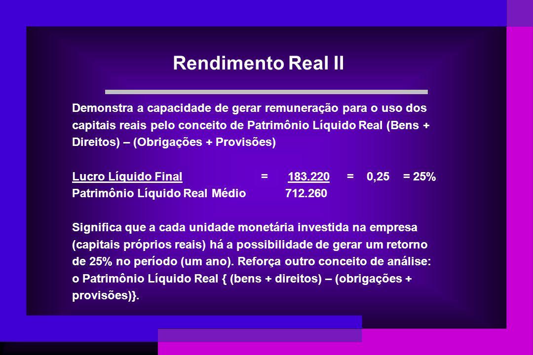 Rendimento Real IIDemonstra a capacidade de gerar remuneração para o uso dos. capitais reais pelo conceito de Patrimônio Líquido Real (Bens +