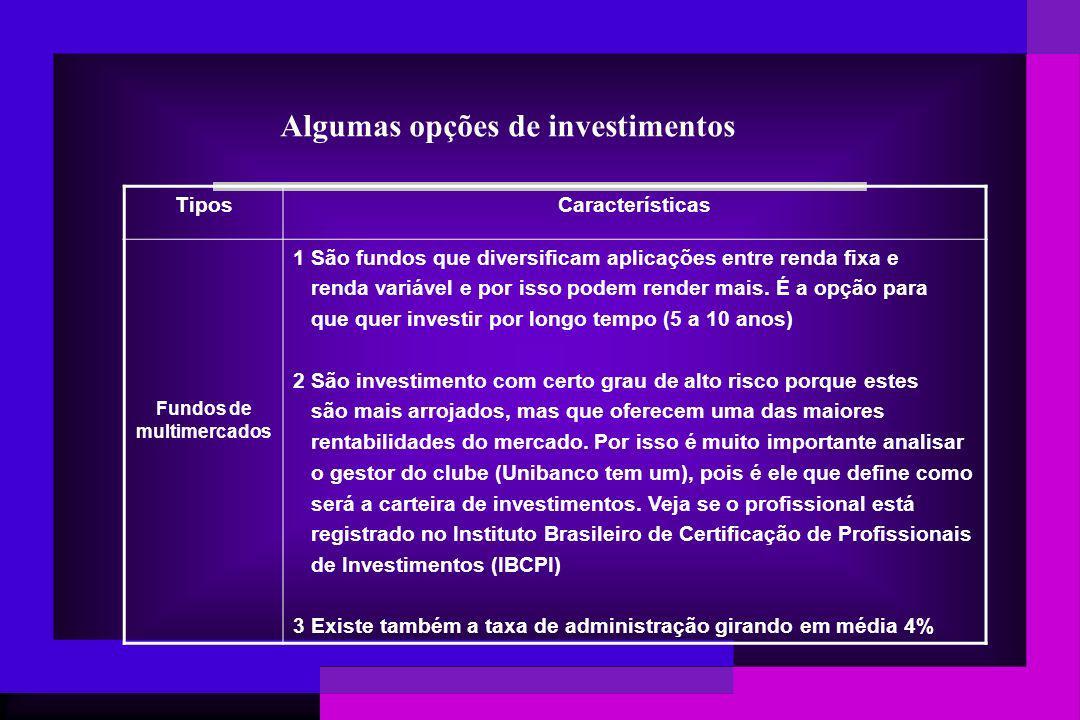 Algumas opções de investimentos Fundos de multimercados