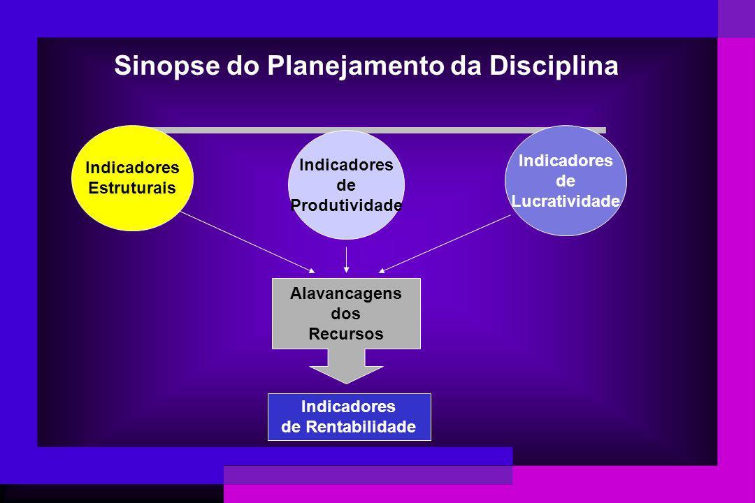 Sinopse do Planejamento da Disciplina
