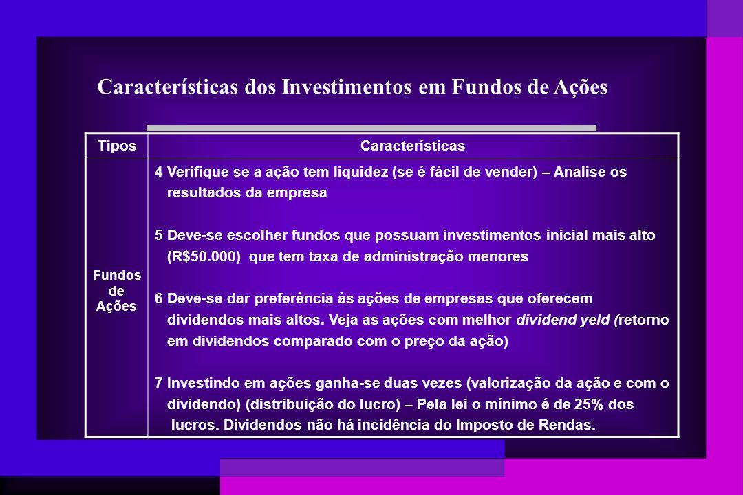 Características dos Investimentos em Fundos de Ações