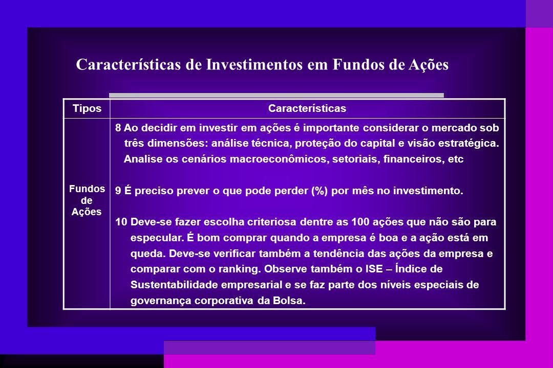 Características de Investimentos em Fundos de Ações