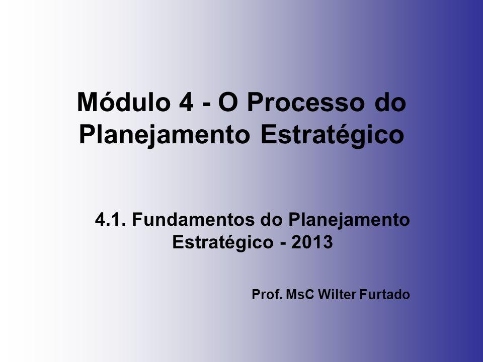 Módulo 4 - O Processo do Planejamento Estratégico