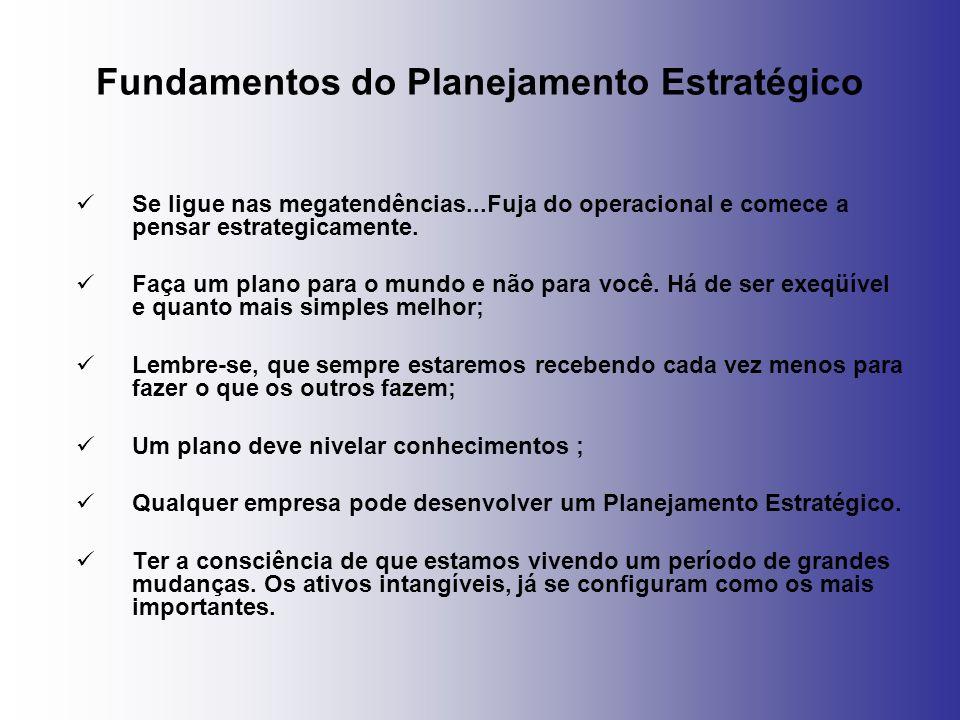 Fundamentos do Planejamento Estratégico