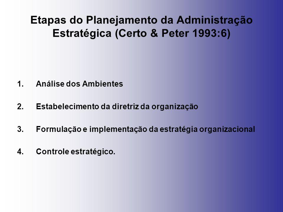 Etapas do Planejamento da Administração Estratégica (Certo & Peter 1993:6)