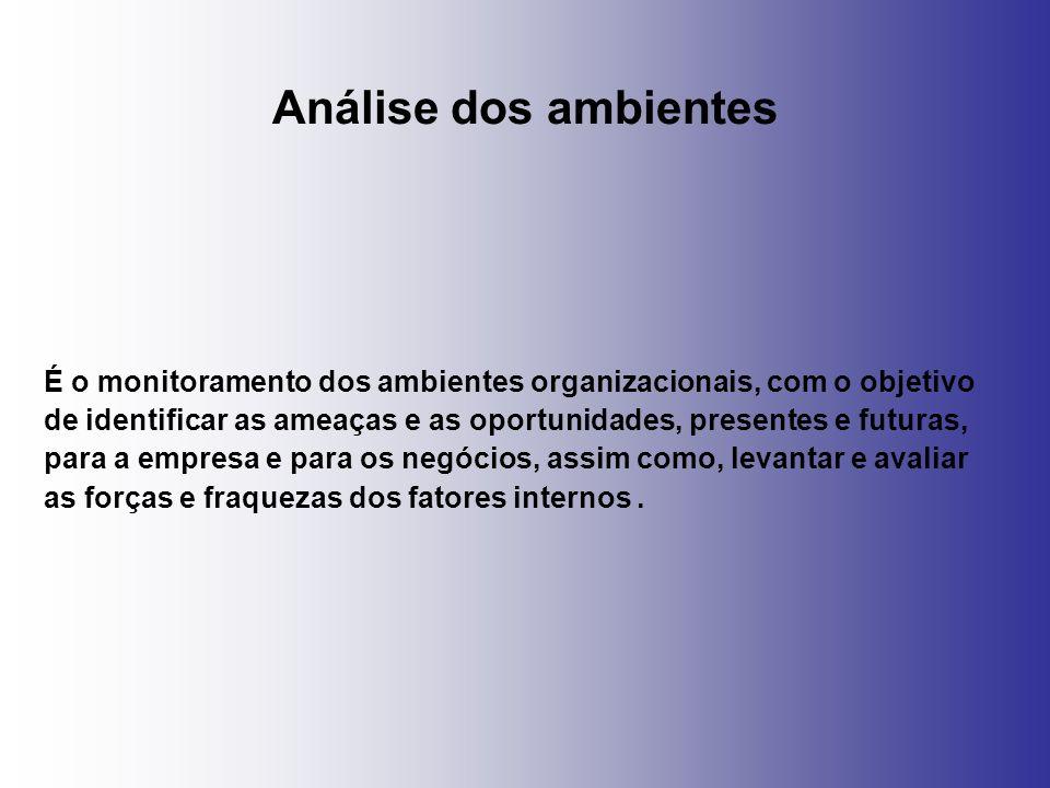 Análise dos ambientes É o monitoramento dos ambientes organizacionais, com o objetivo.