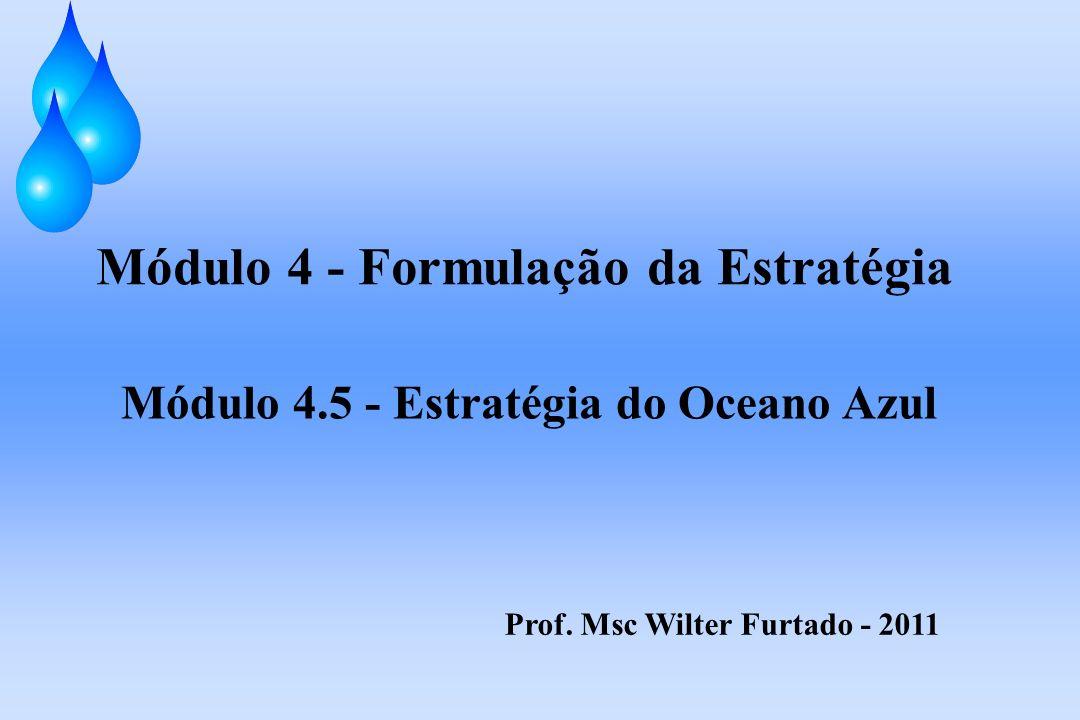 Módulo 4 - Formulação da Estratégia