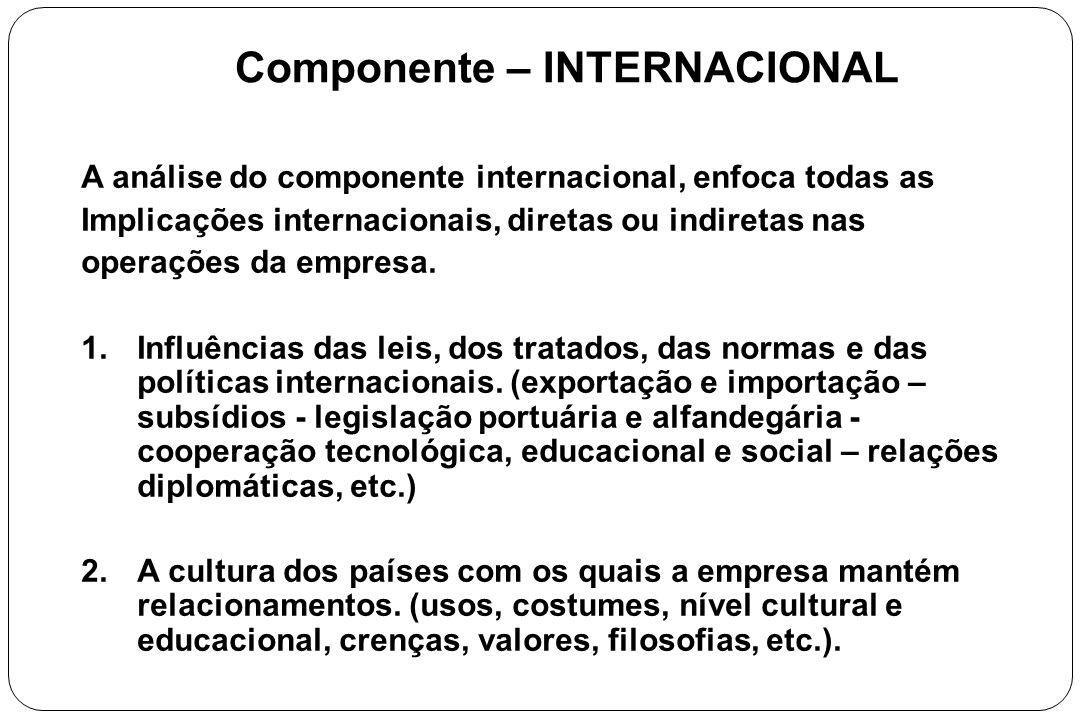 Componente – INTERNACIONAL