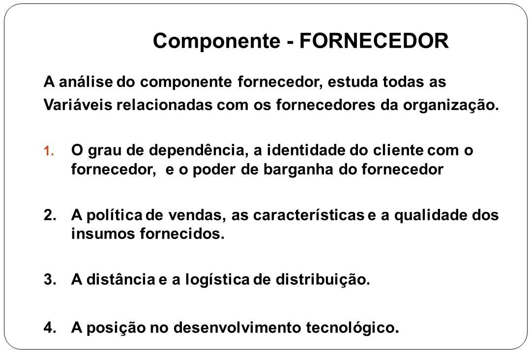 Componente - FORNECEDOR