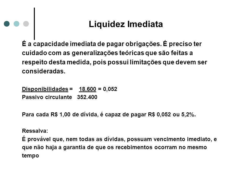 Liquidez Imediata É a capacidade imediata de pagar obrigações. É preciso ter. cuidado com as generalizações teóricas que são feitas a.