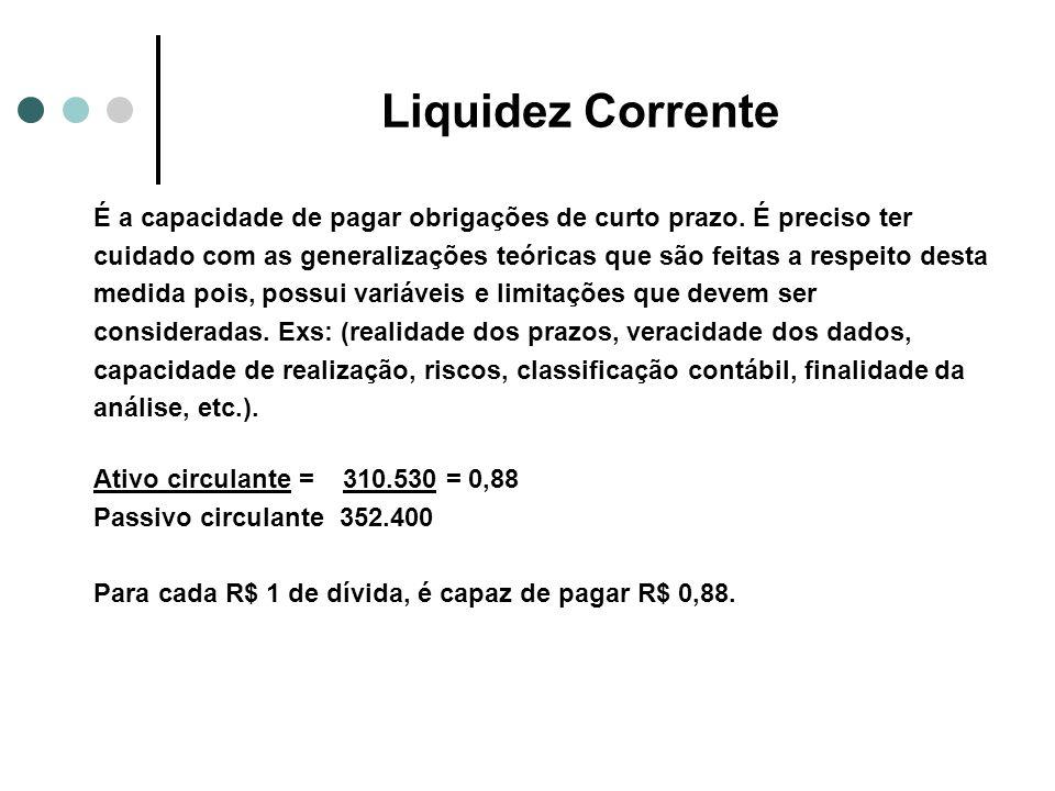 Liquidez Corrente É a capacidade de pagar obrigações de curto prazo. É preciso ter.