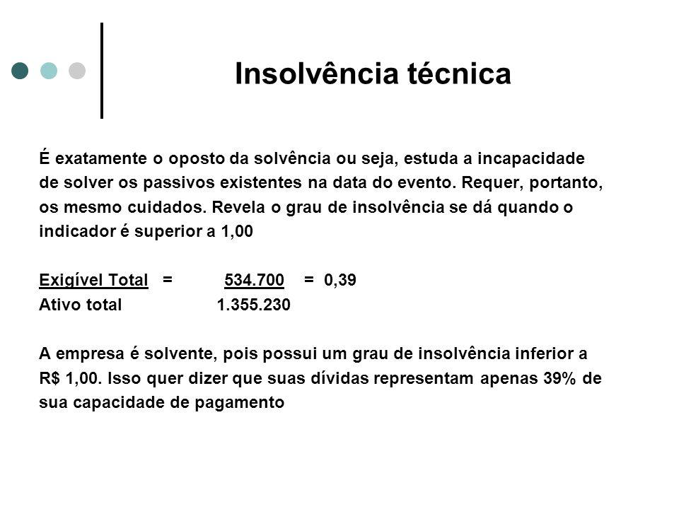 Insolvência técnica É exatamente o oposto da solvência ou seja, estuda a incapacidade.