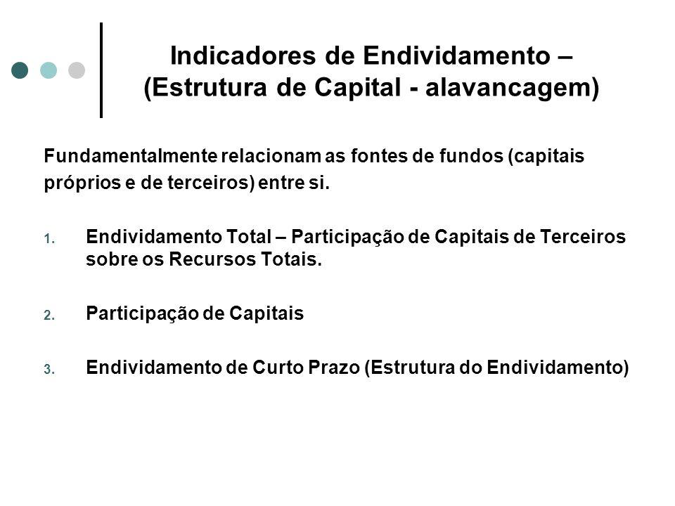 Indicadores de Endividamento –(Estrutura de Capital - alavancagem)