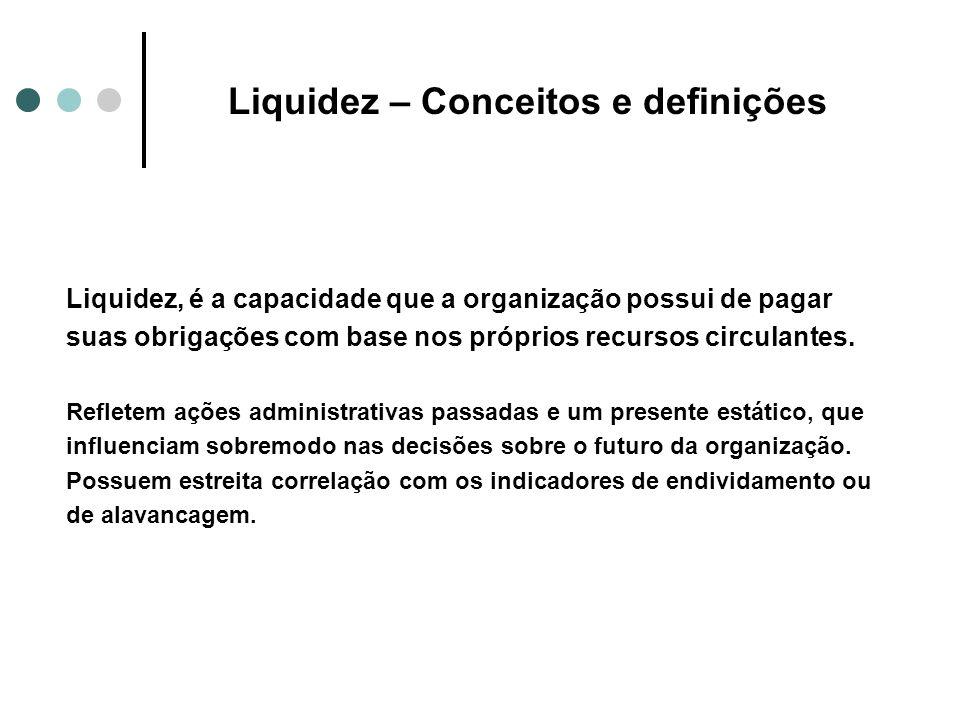 Liquidez – Conceitos e definições