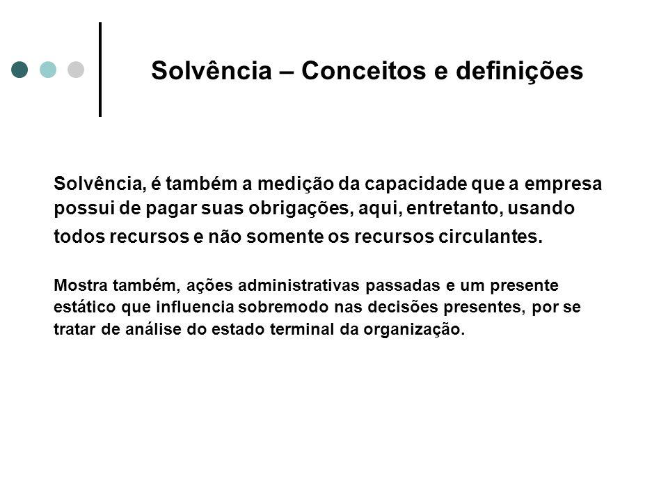 Solvência – Conceitos e definições