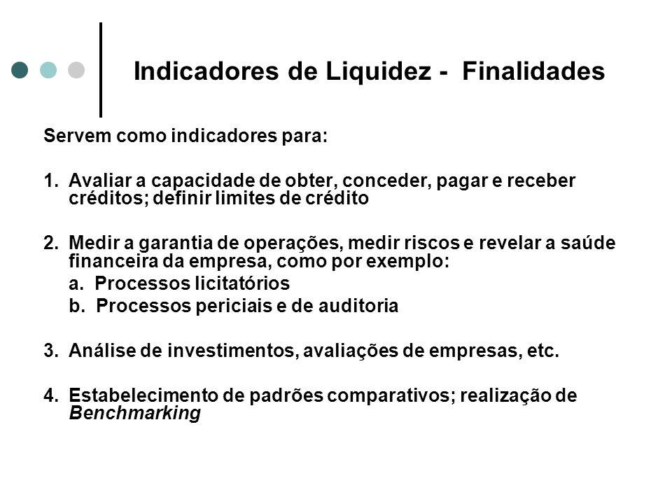 Indicadores de Liquidez - Finalidades