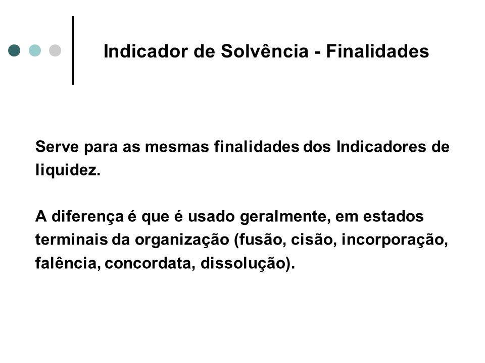 Indicador de Solvência - Finalidades