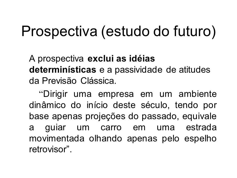 Prospectiva (estudo do futuro)