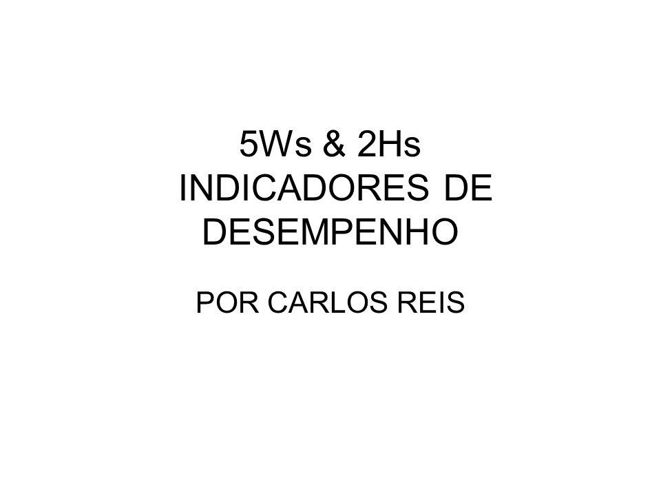 5Ws & 2Hs INDICADORES DE DESEMPENHO