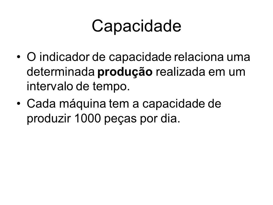 CapacidadeO indicador de capacidade relaciona uma determinada produção realizada em um intervalo de tempo.