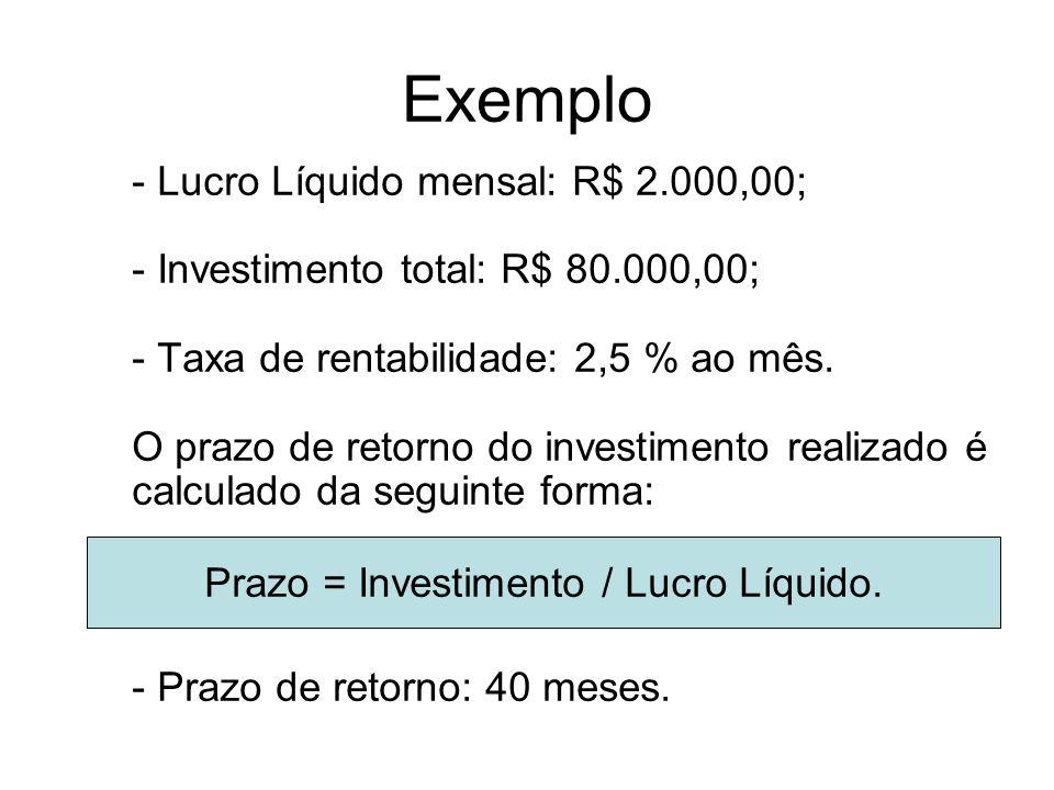 Prazo = Investimento / Lucro Líquido.