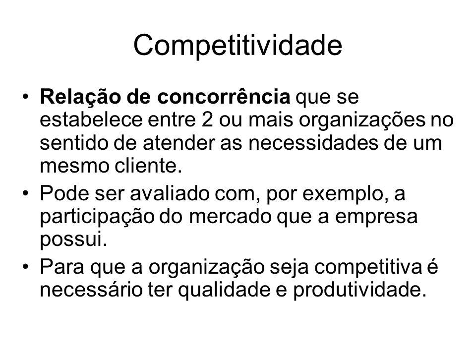 CompetitividadeRelação de concorrência que se estabelece entre 2 ou mais organizações no sentido de atender as necessidades de um mesmo cliente.