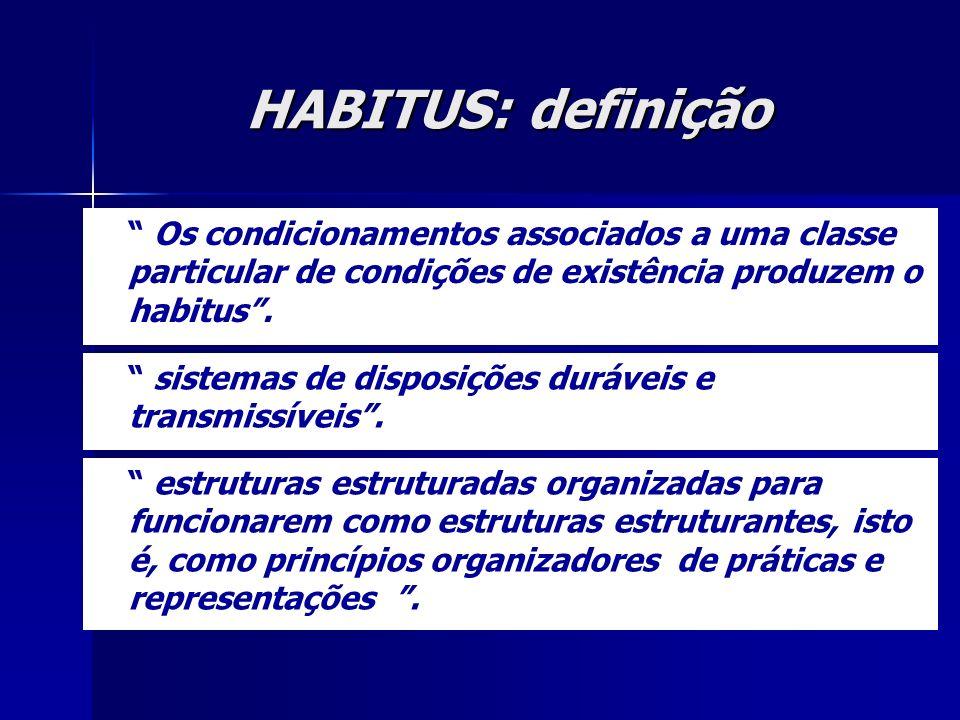 HABITUS: definição Os condicionamentos associados a uma classe particular de condições de existência produzem o habitus .