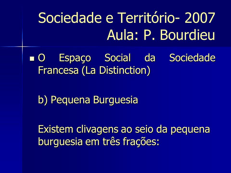 Sociedade e Território- 2007 Aula: P. Bourdieu