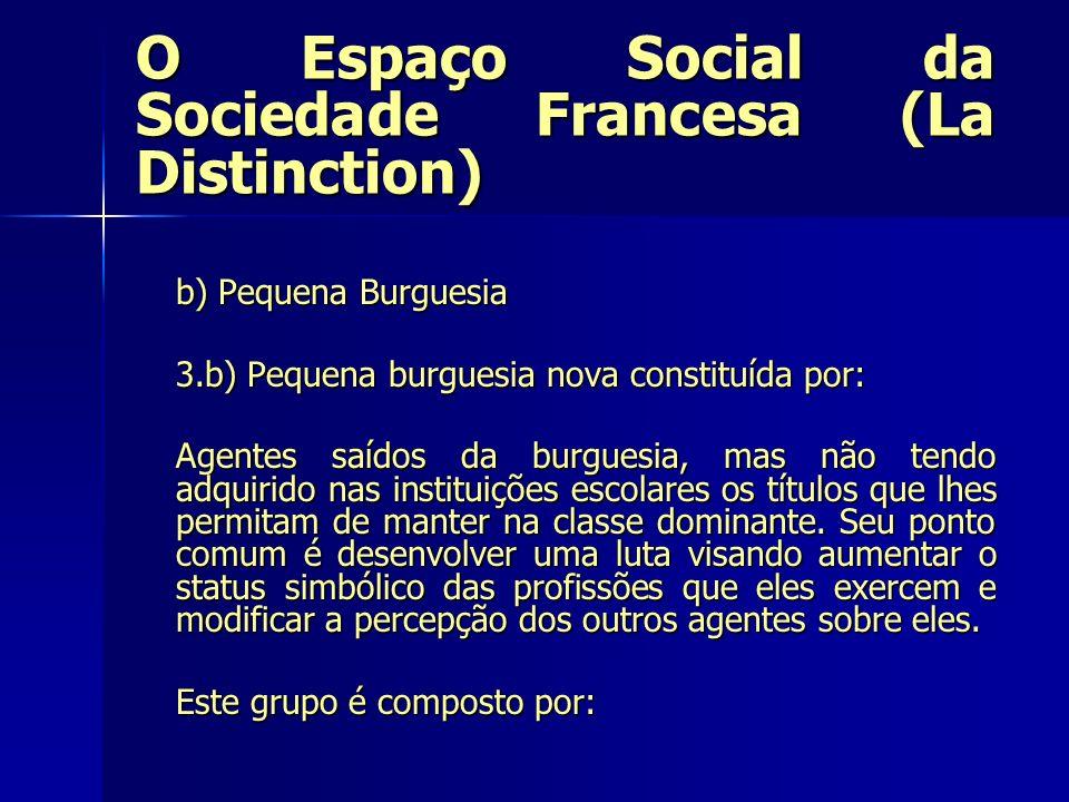 O Espaço Social da Sociedade Francesa (La Distinction)