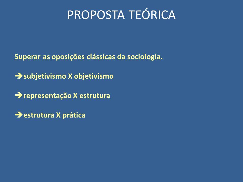 PROPOSTA TEÓRICA Superar as oposições clássicas da sociologia.