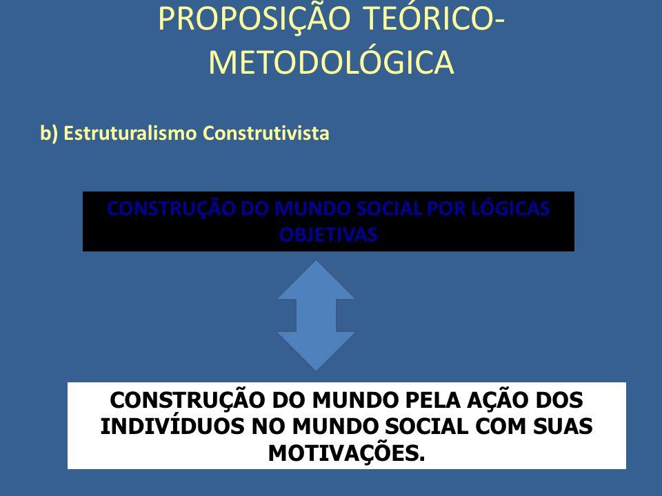 PROPOSIÇÃO TEÓRICO-METODOLÓGICA