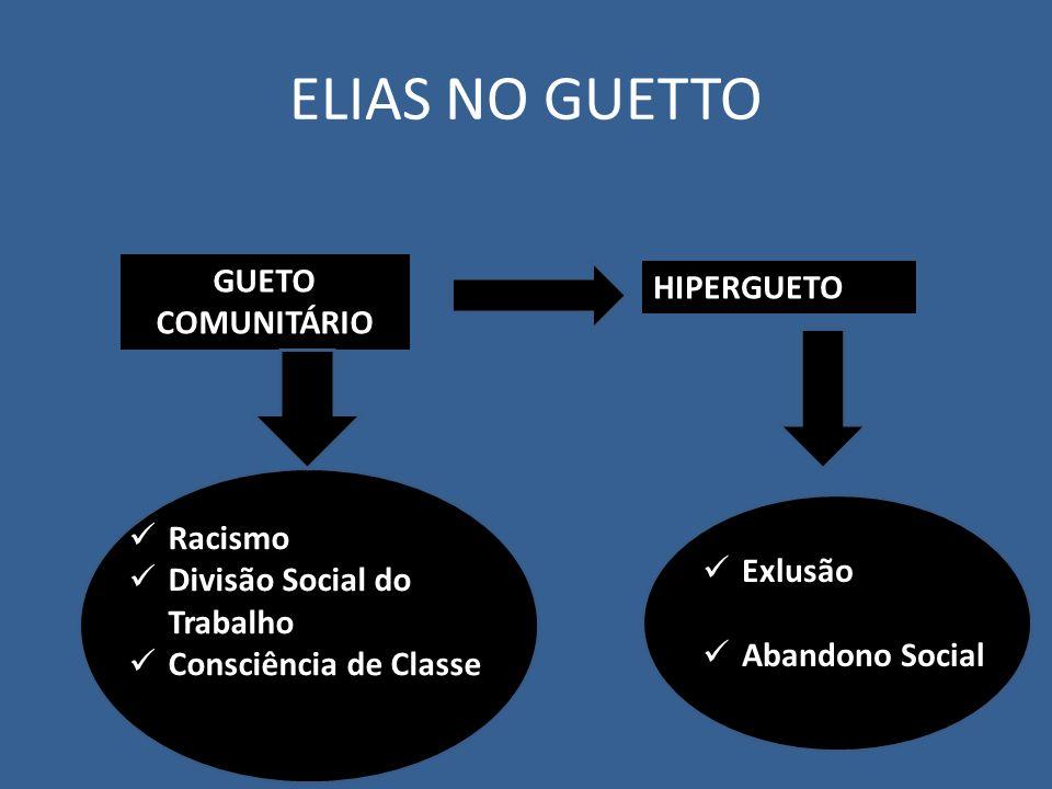ELIAS NO GUETTO GUETO COMUNITÁRIO HIPERGUETO Racismo