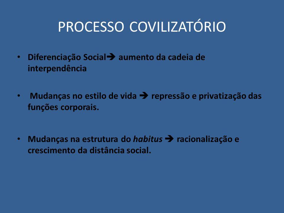 PROCESSO COVILIZATÓRIO