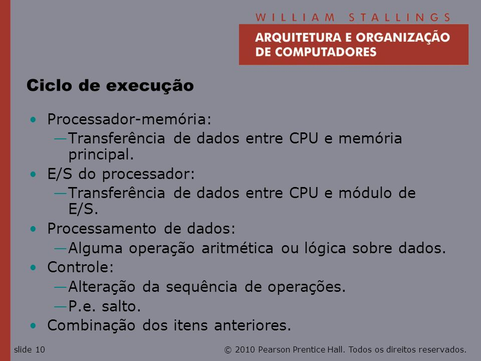 Ciclo de execução Processador-memória: