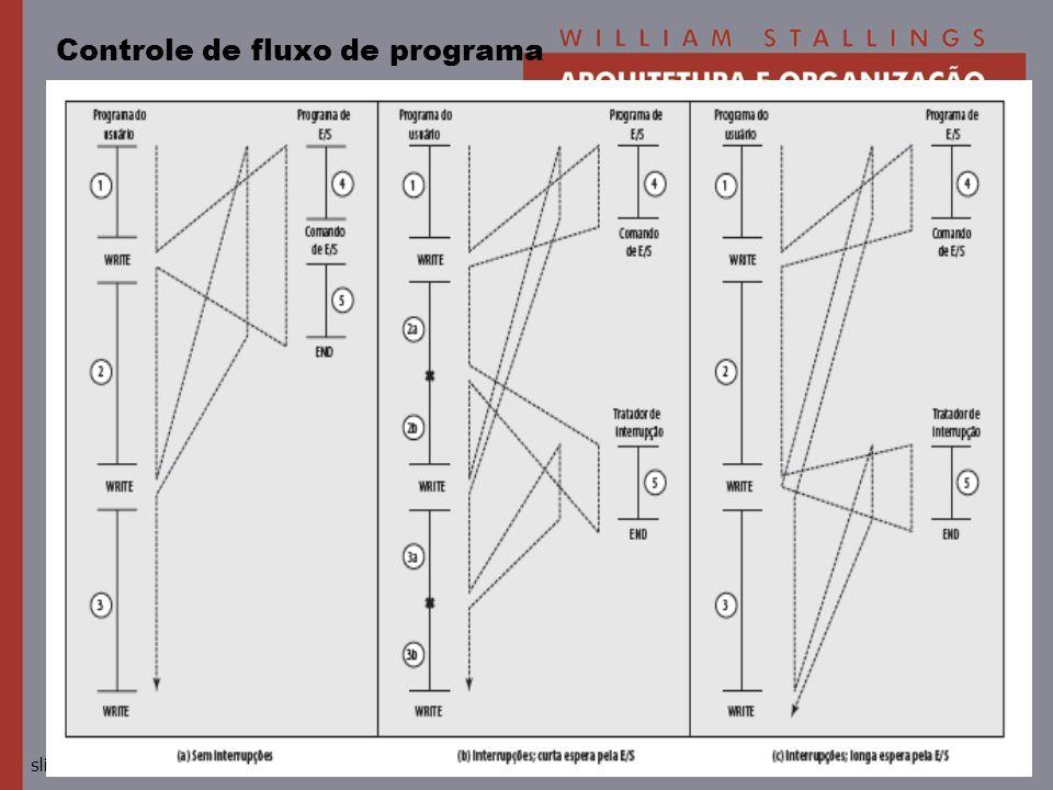 Controle de fluxo de programa