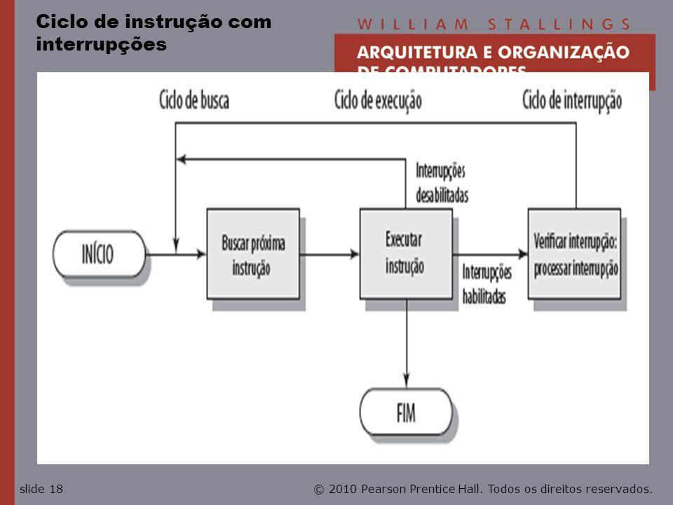 Ciclo de instrução com interrupções