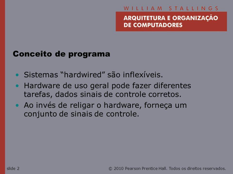 Conceito de programa Sistemas hardwired são inflexíveis.