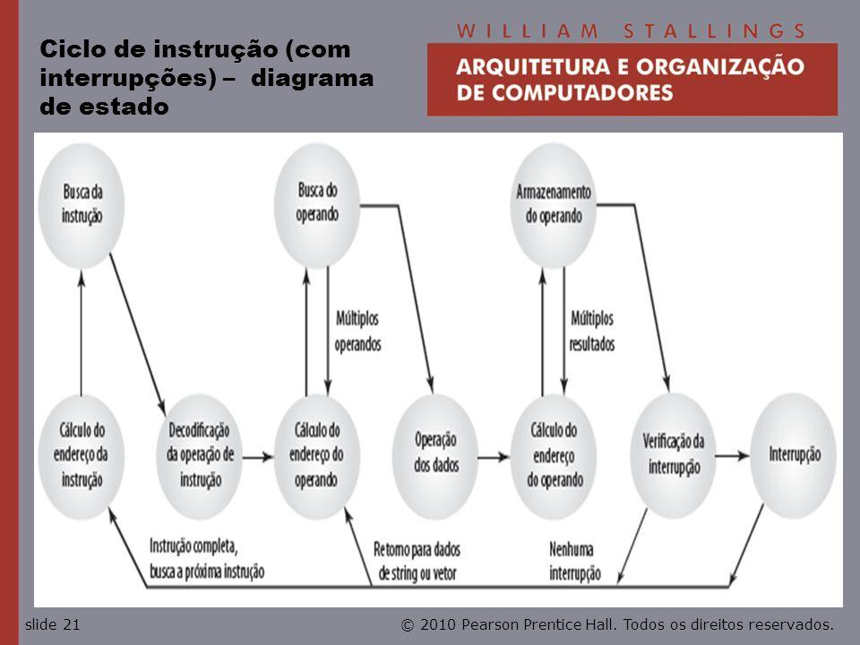Ciclo de instrução (com interrupções) – diagrama de estado