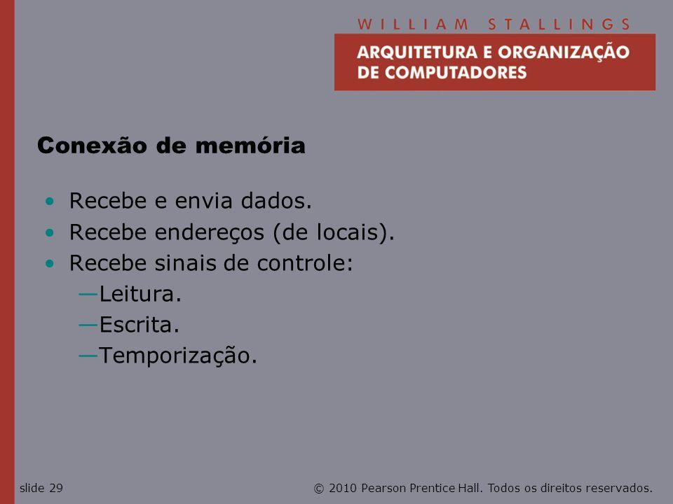 Conexão de memória Recebe e envia dados. Recebe endereços (de locais).