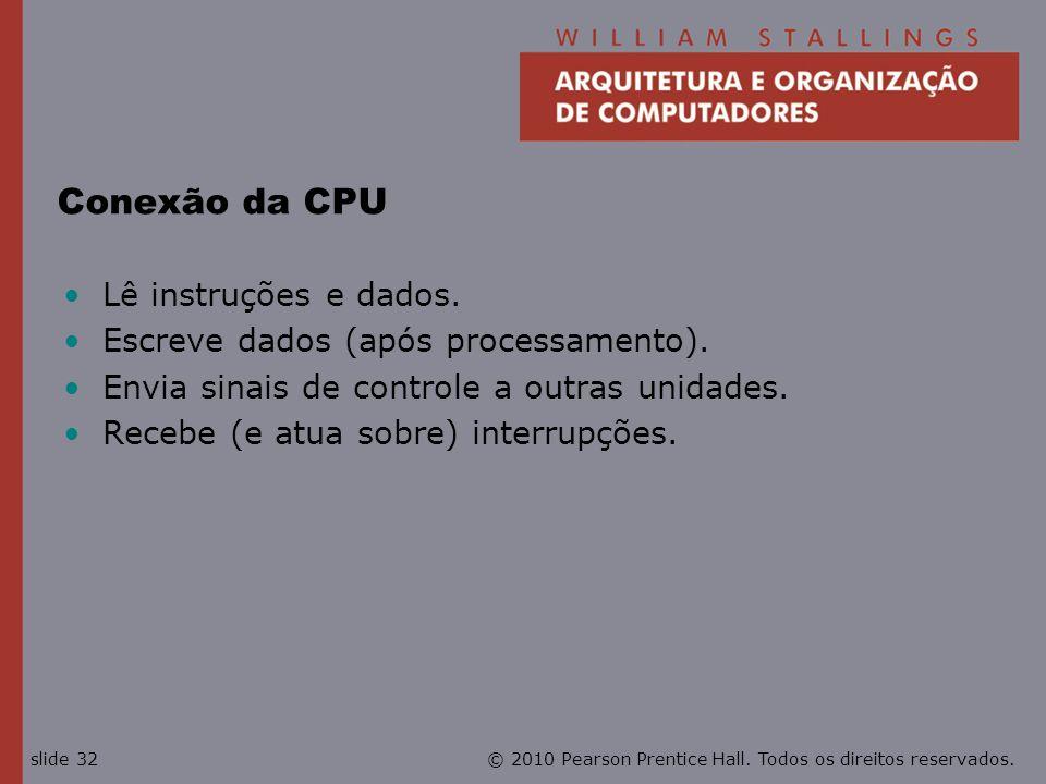 Conexão da CPU Lê instruções e dados.