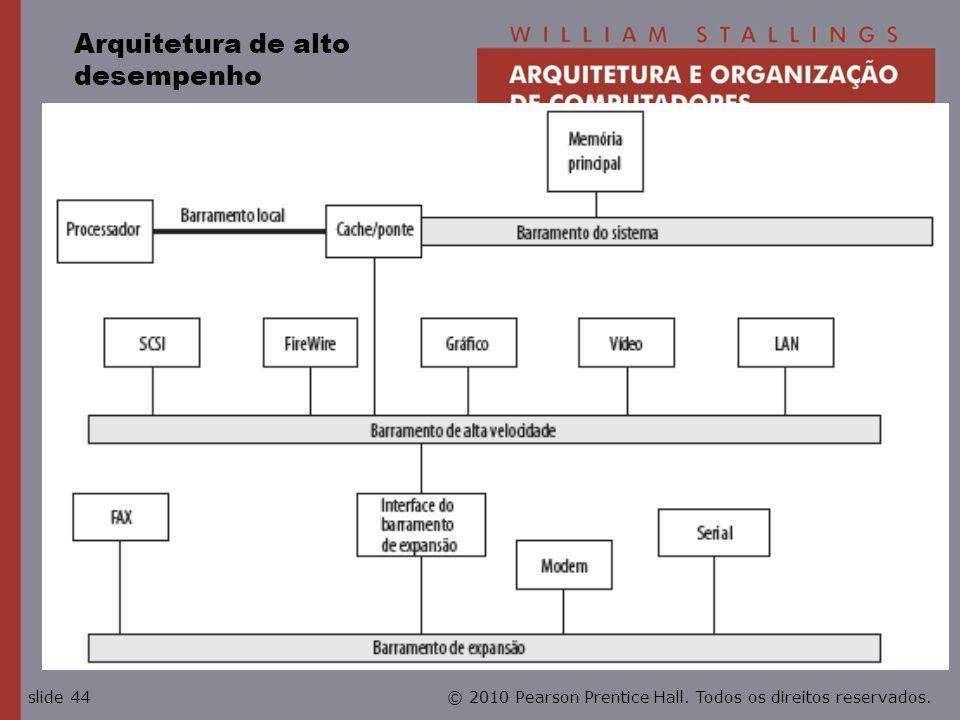 Arquitetura de alto desempenho