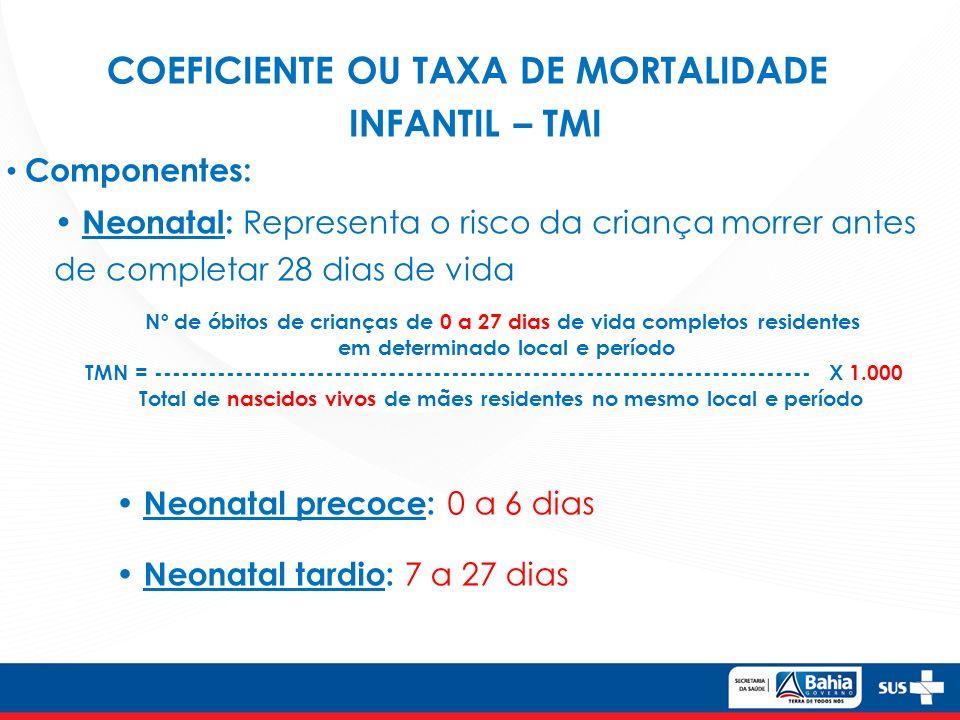 COEFICIENTE OU TAXA DE MORTALIDADE em determinado local e período