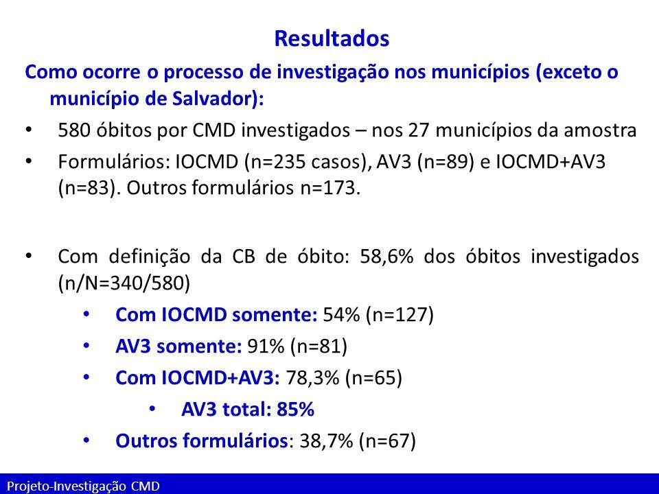 Resultados Como ocorre o processo de investigação nos municípios (exceto o município de Salvador):