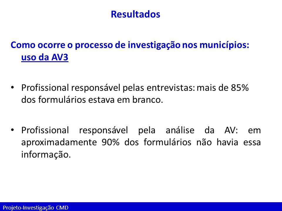 Resultados Como ocorre o processo de investigação nos municípios: uso da AV3.