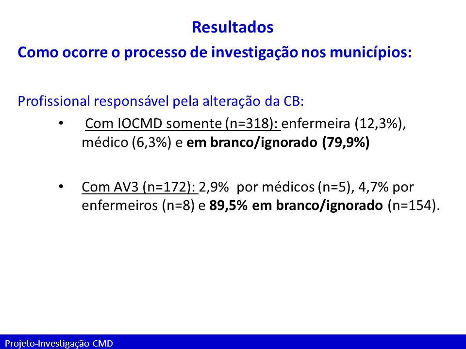 Resultados Como ocorre o processo de investigação nos municípios: