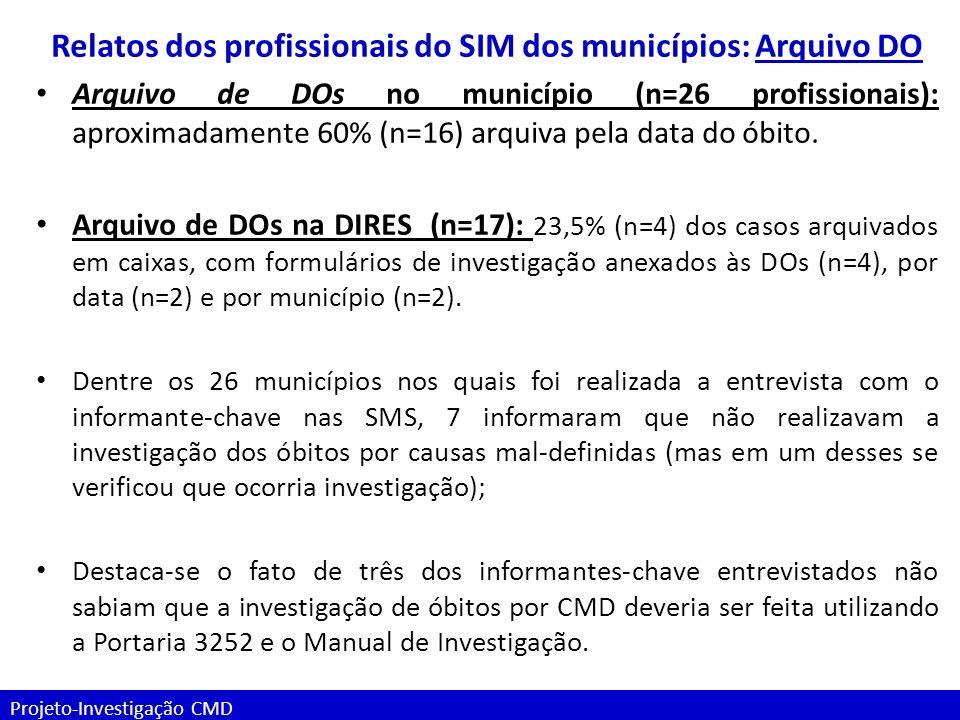 Relatos dos profissionais do SIM dos municípios: Arquivo DO