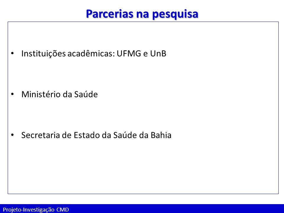 Parcerias na pesquisa Instituições acadêmicas: UFMG e UnB
