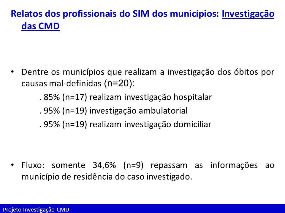 Relatos dos profissionais do SIM dos municípios: Investigação das CMD