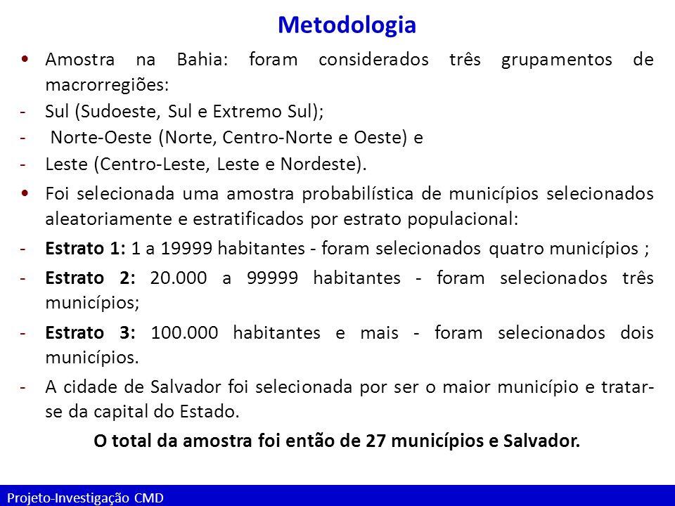 O total da amostra foi então de 27 municípios e Salvador.